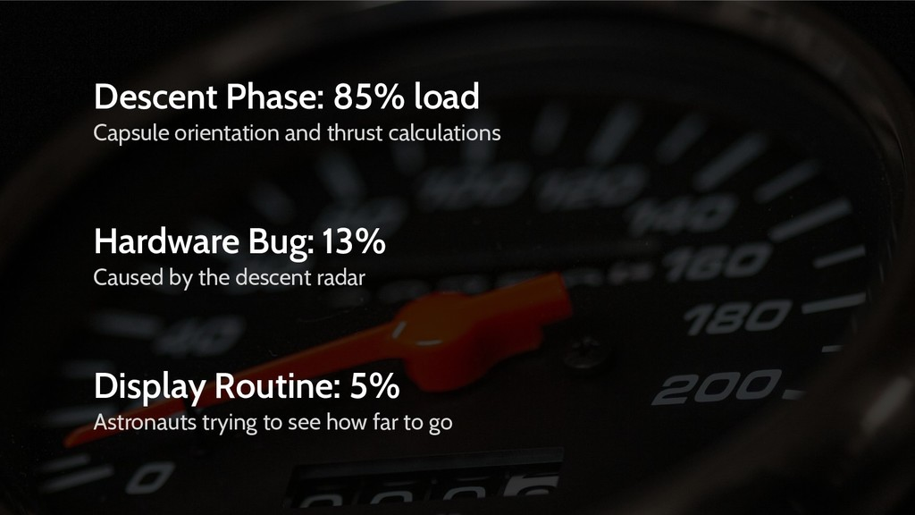 Descent Phase: 85% load Capsule orientation and...