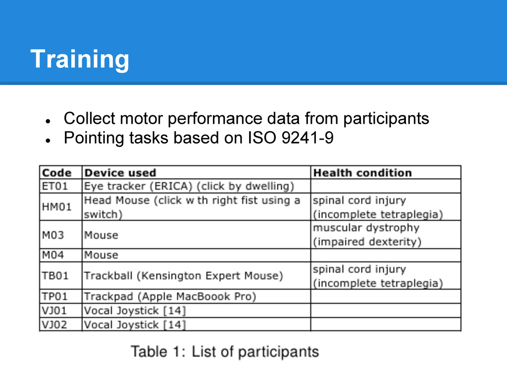 Training ● Collect motor performance data from ...