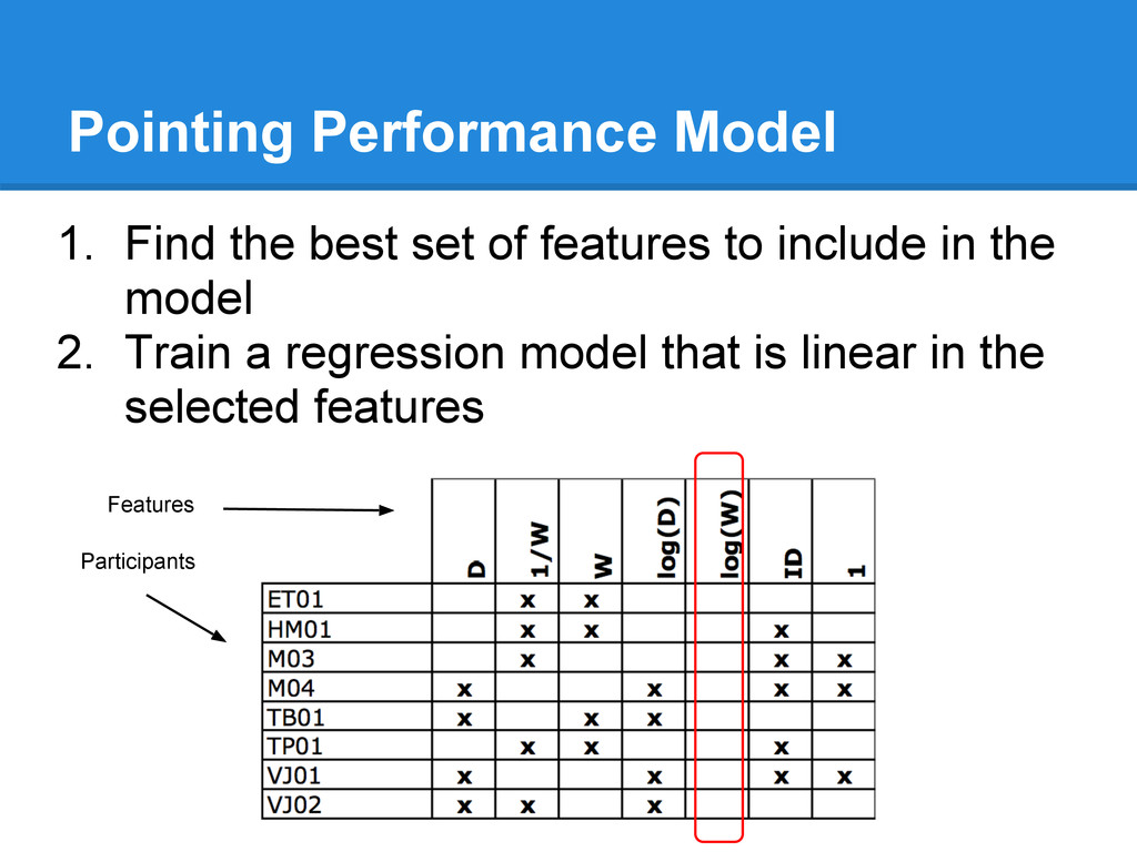 Pointing Performance Model 1. Find the best set...