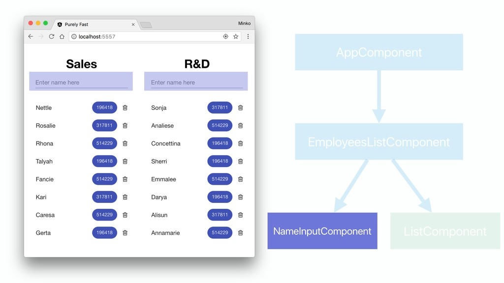 AppComponent EmployeesListComponent NameInputCo...