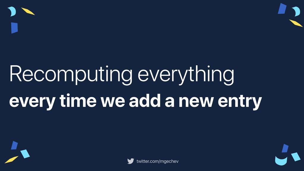 twitter.com/mgechev Recomputing everything ever...