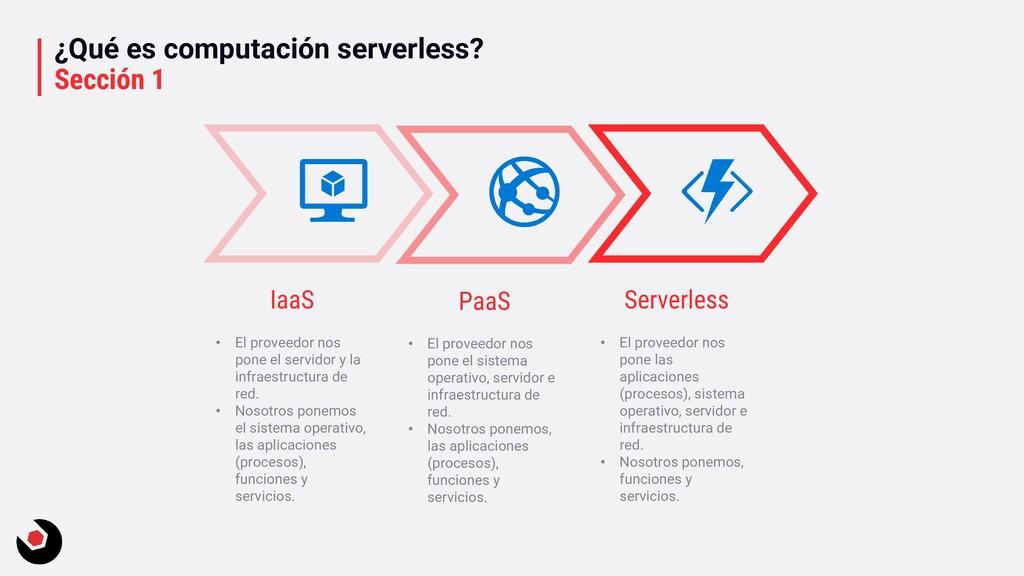 ¿Qué es computación serverless? Sección 1 PaaS ...