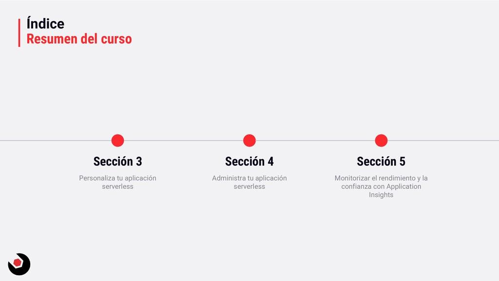 Índice Resumen del curso Sección 4 Administra t...