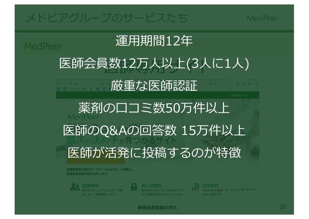 26 メドピアグループのサービスたち MedPeer 医師専⽤サイト Copyright(C)...