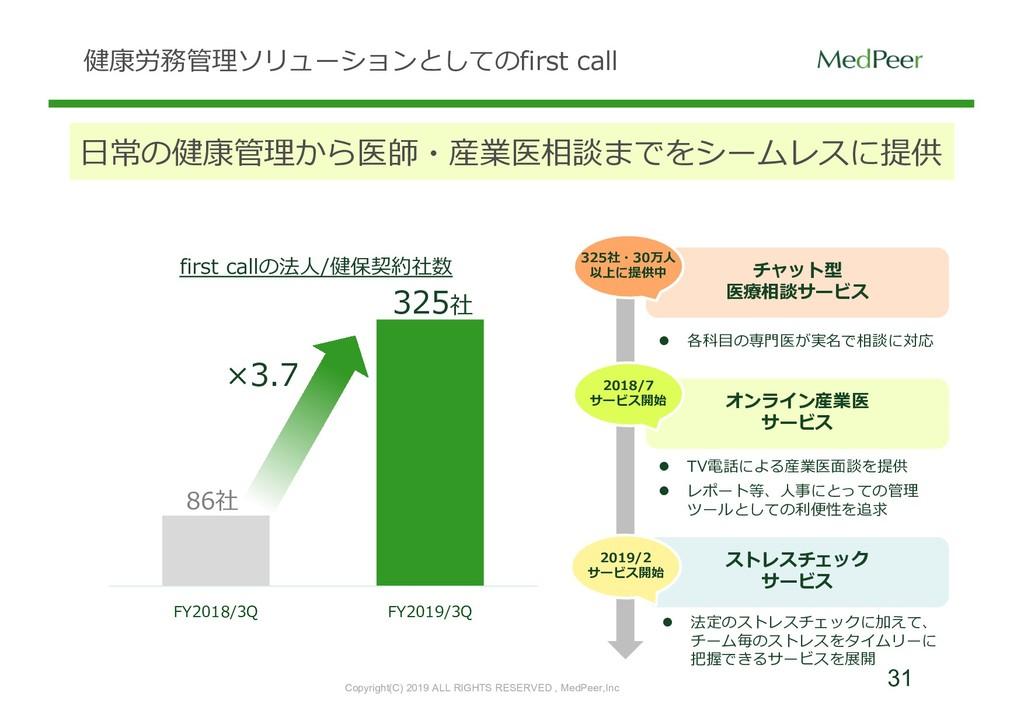 FY2018/3Q FY2019/3Q 31 チャット型 医療相談サービス オンライン産業医 ...