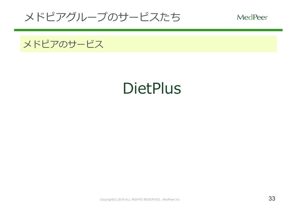 33 メドピアグループのサービスたち メドピアのサービス DietPlus Copyright...