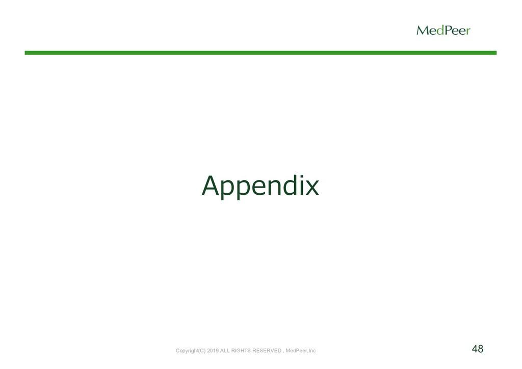 48 Appendix Copyright(C) 2019 ALL RIGHTS RESERV...