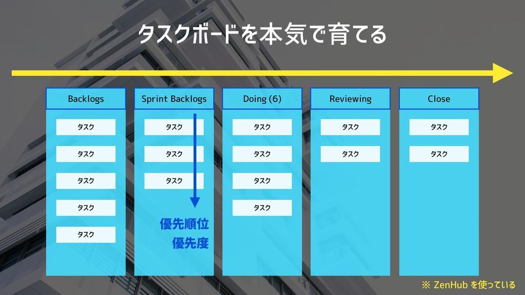 タスクボードを本気で育てる Reviewing Doing (6) Sprint Backlo...