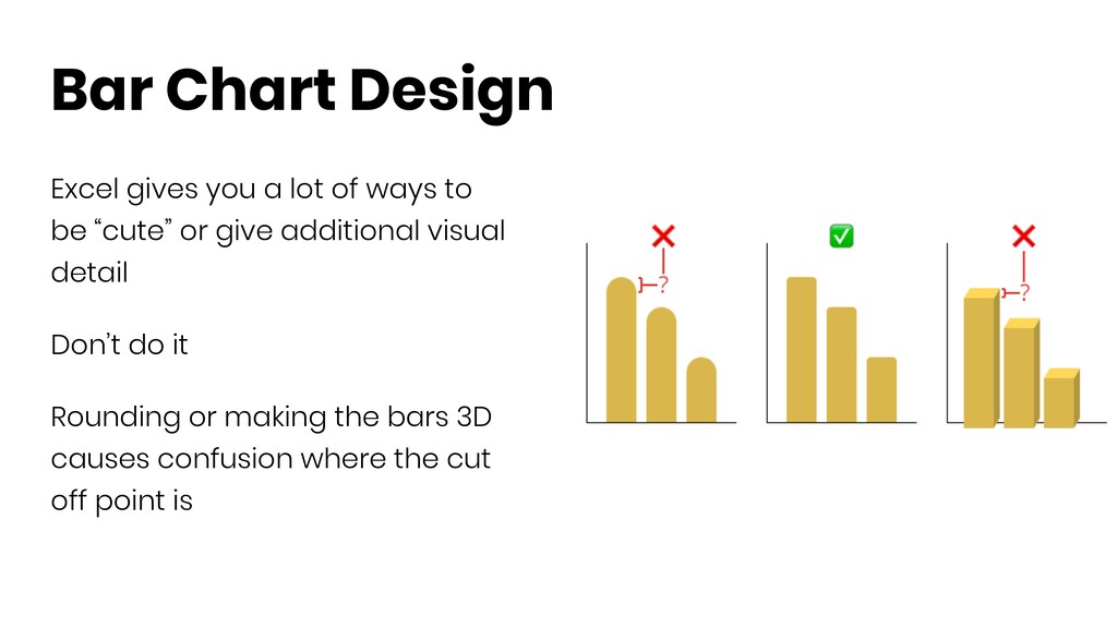 Bar Chart Design Excel gives you a lot of ways ...