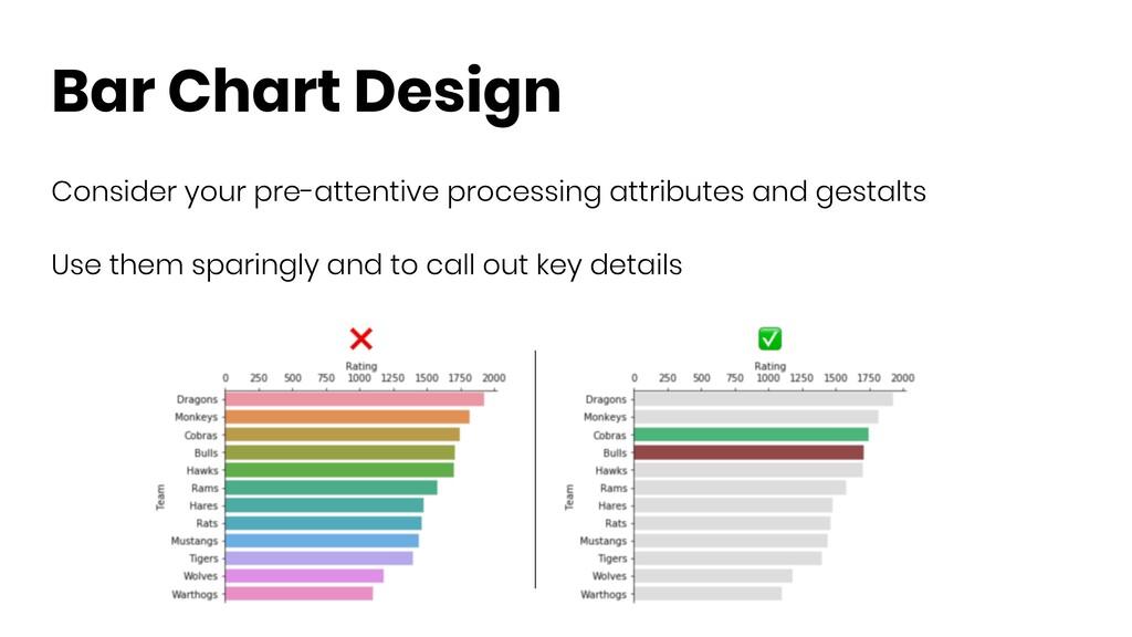 Bar Chart Design Consider your pre-attentive pr...
