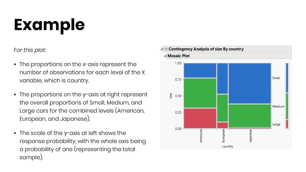 Example For this plot: • The proportions on the...