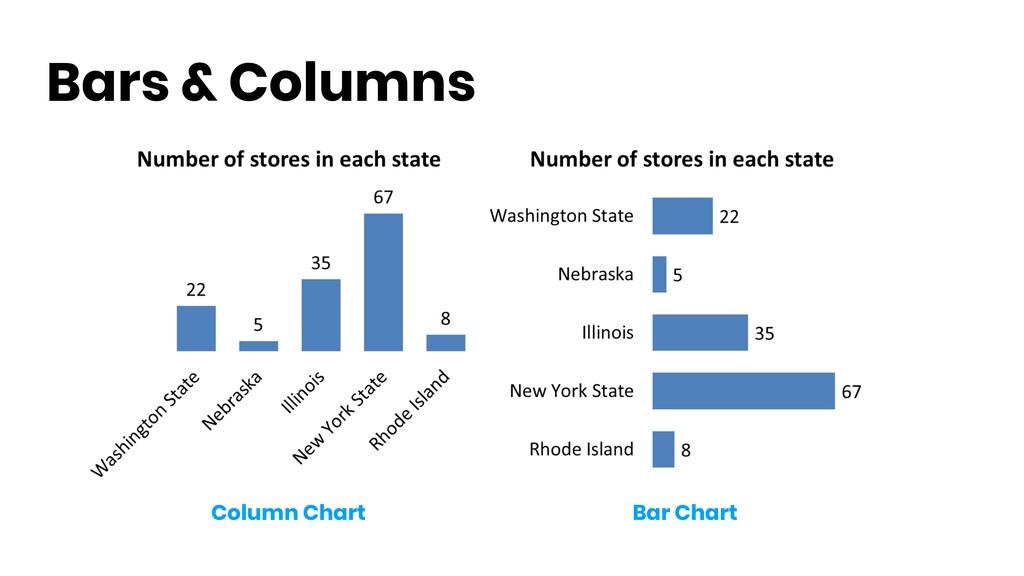 Bars & Columns Column Chart Bar Chart