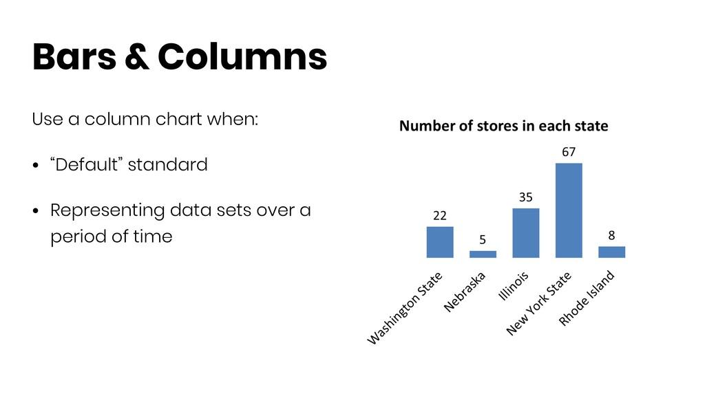 """Bars & Columns Use a column chart when: • """"Defa..."""