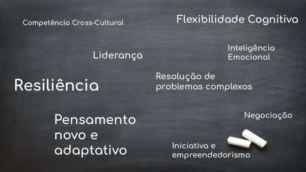 Competência Cross-Cultural Pensamento novo e ad...