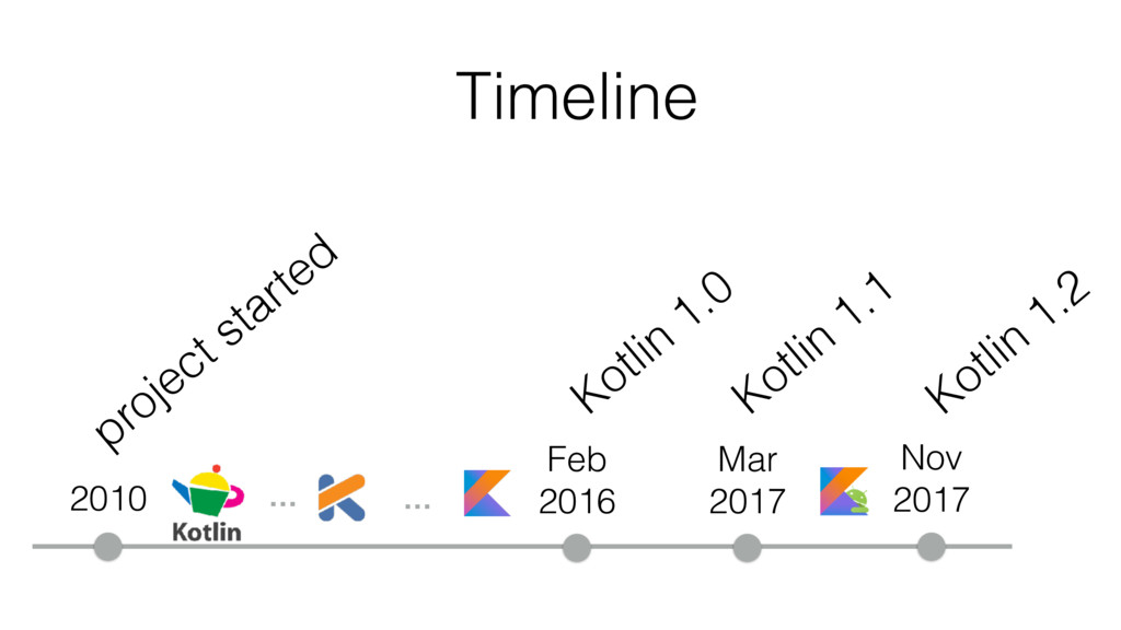 project started Timeline 2010 Feb 2016 Mar 2017...