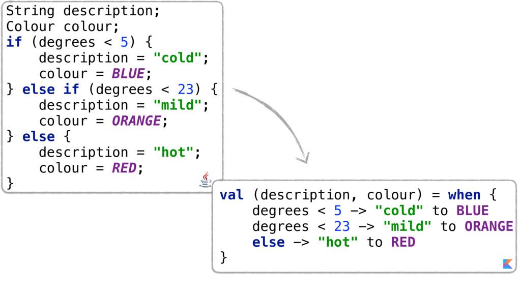 val (description, colour) = when { degrees < 5...