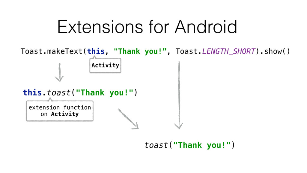 """Extensions for Android Toast.makeText(this, """"Th..."""