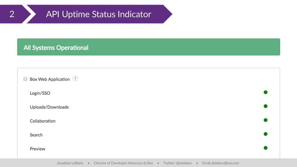 2 API Uptime Status Indicator Jonathan LeBlanc ...