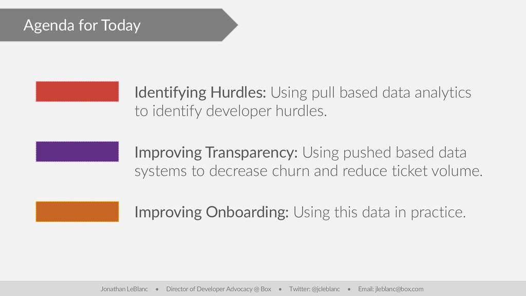Agenda for Today Identifying Hurdles: Using pul...