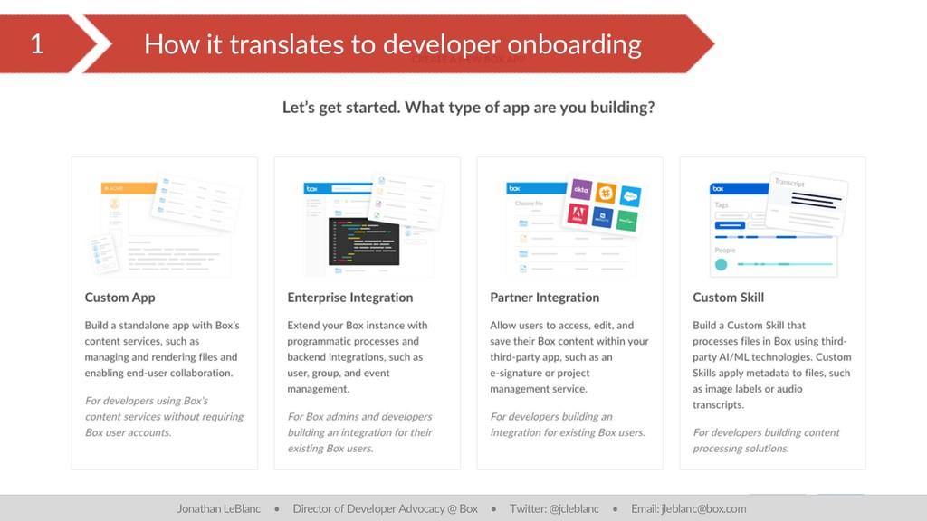 1 How it translates to developer onboarding Jon...