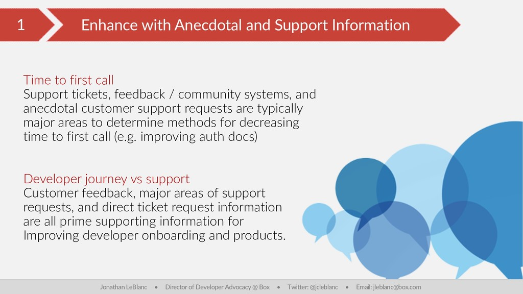1 Enhance with Anecdotal and Support Informatio...