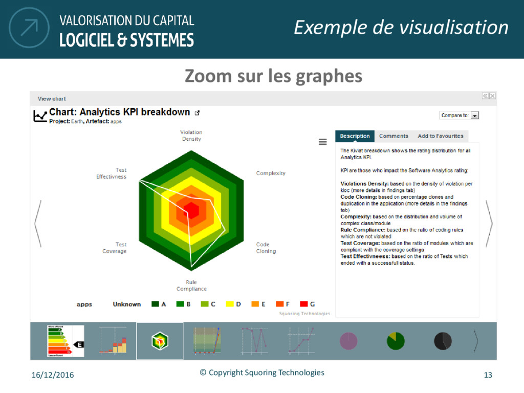Exemple de visualisation 16/12/2016 © Copyright...