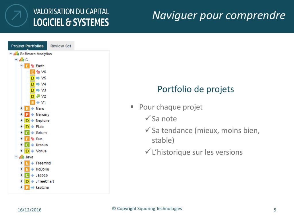 Portfolio de projets  Pour chaque projet Sa n...