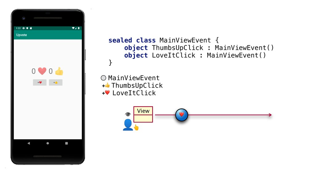 View sealed class MainViewEvent {_ object Thumb...