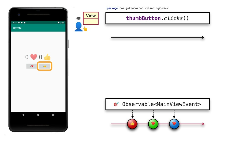 View thumbButton.clicks() package com.jakewhart...