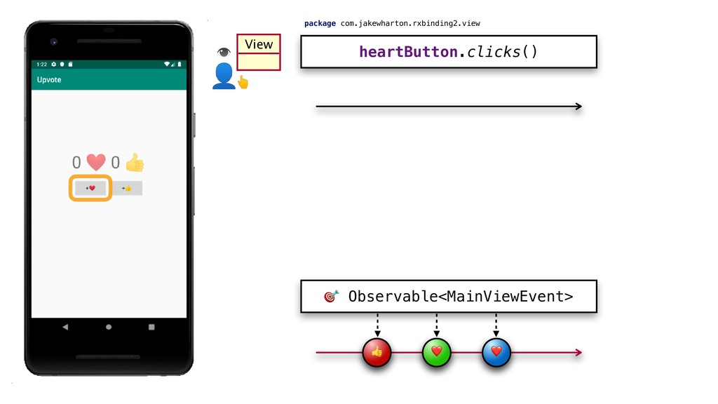 View heartButton.clicks() package com.jakewhart...