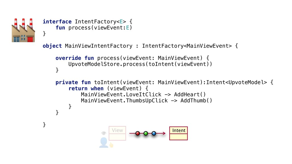 interface IntentFactory<E> { fun_process(viewEv...