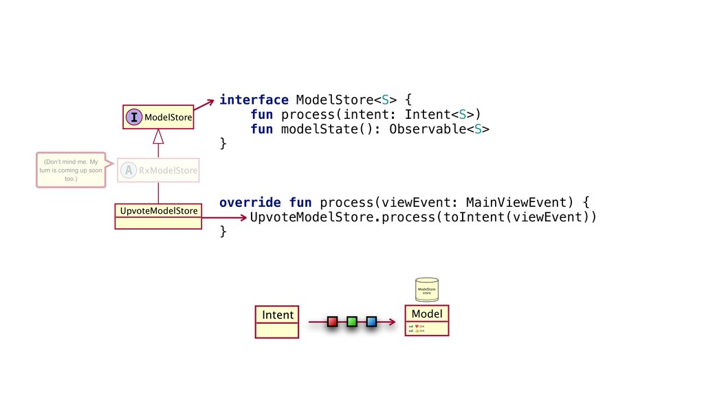 Intent x interface_ModelStore<S> { fun process(...