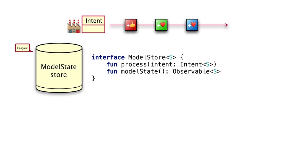 +❤ +❤ + Intent x  interface_ModelStore<S>_{ fun...