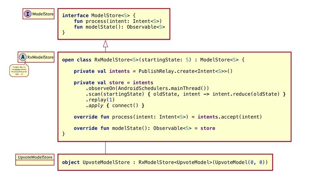 interface_ModelStore<S>_{ fun process(intent: I...