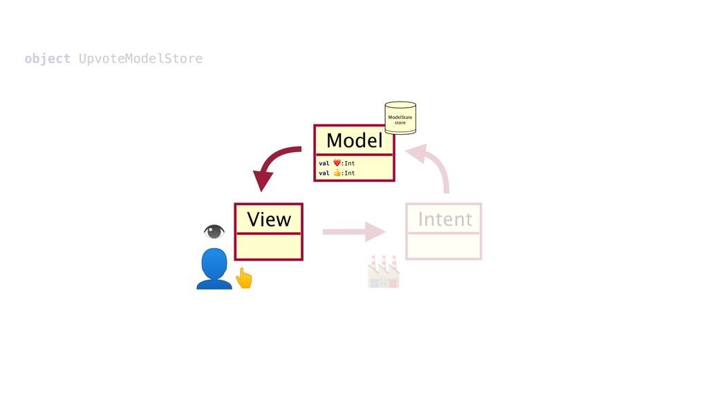 Intent x View  Model M val ❤ :Int val  :Int x x...
