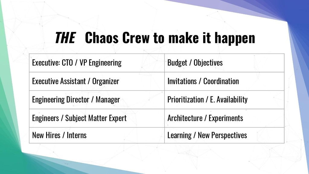THE Chaos Crew to make it happen Executive: CTO...