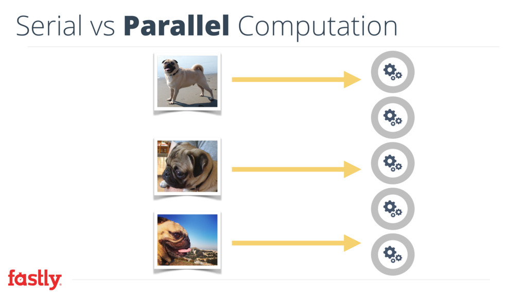 Serial vs Parallel Computation