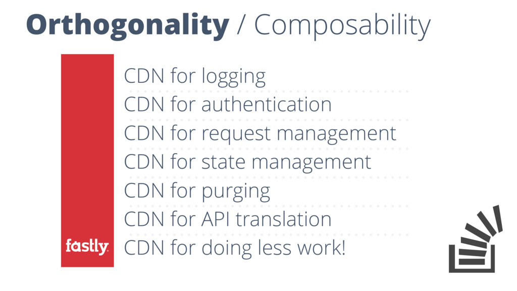 CDN for logging CDN for authentication CDN for ...