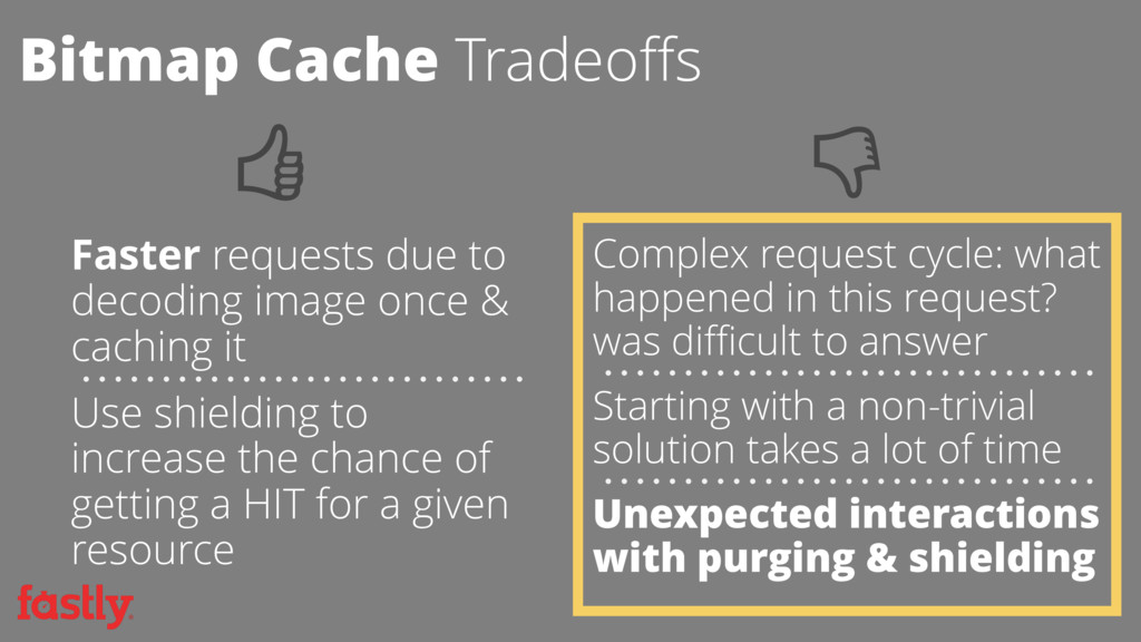 Bitmap Cache Tradeoffs Faster requests due to d...