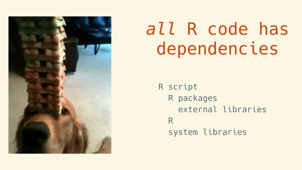 all R code has dependencies R script R packages...