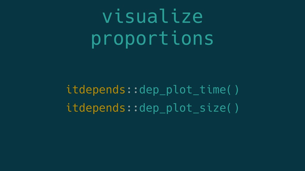 visualize proportions itdepends::dep_plot_time(...