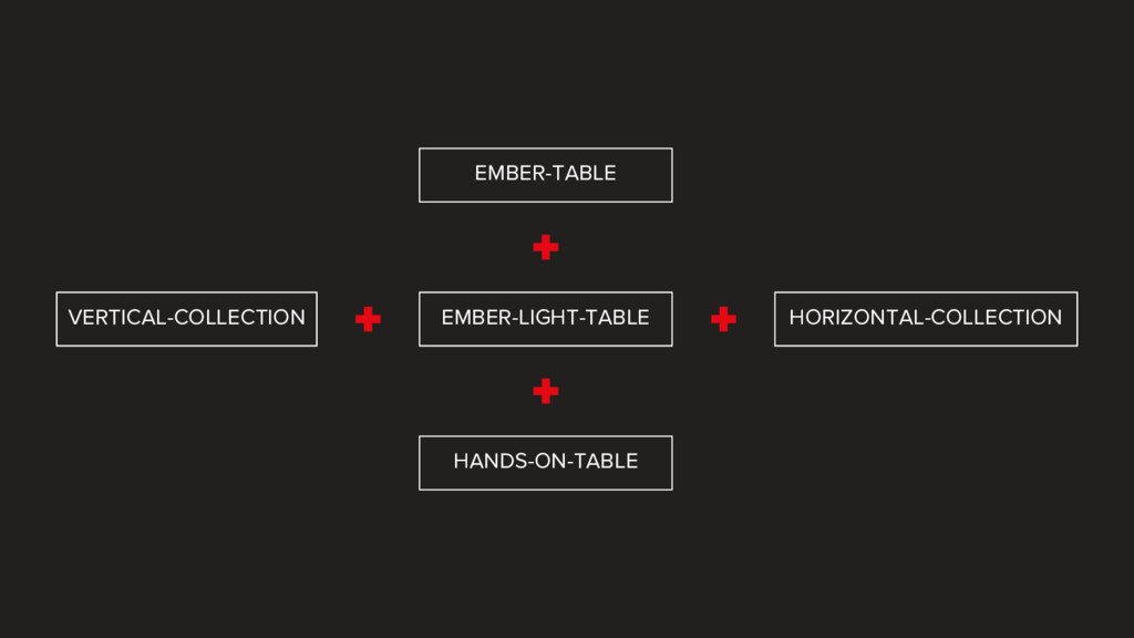 EMBER-LIGHT-TABLE EMBER-TABLE HANDS-ON-TABLE VE...