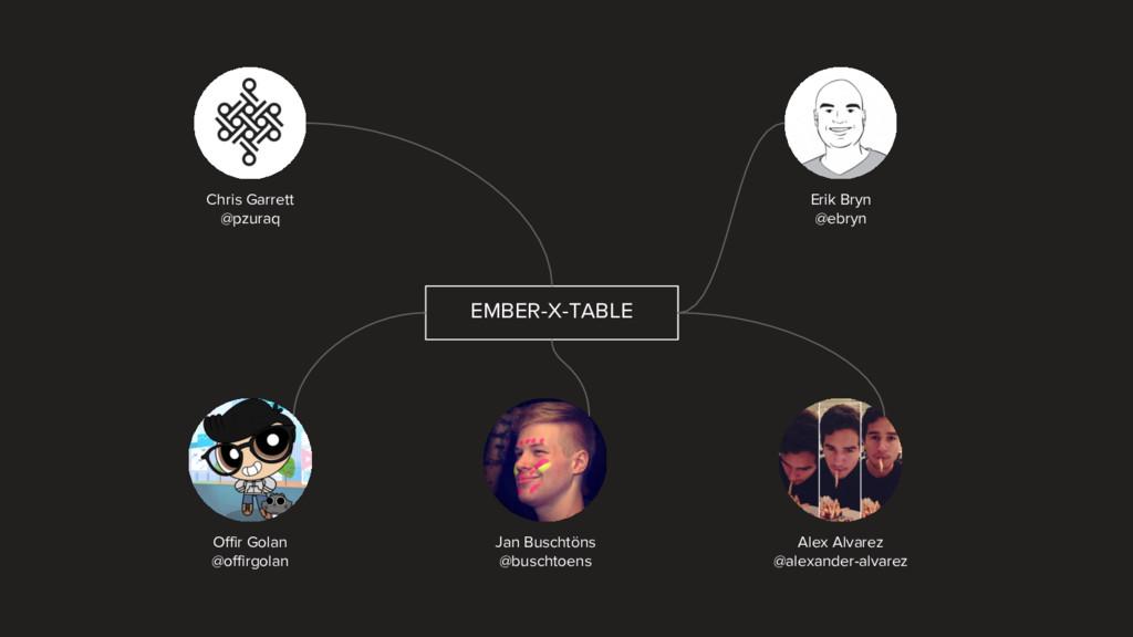EMBER-X-TABLE Chris Garrett @pzuraq Erik Bryn @...