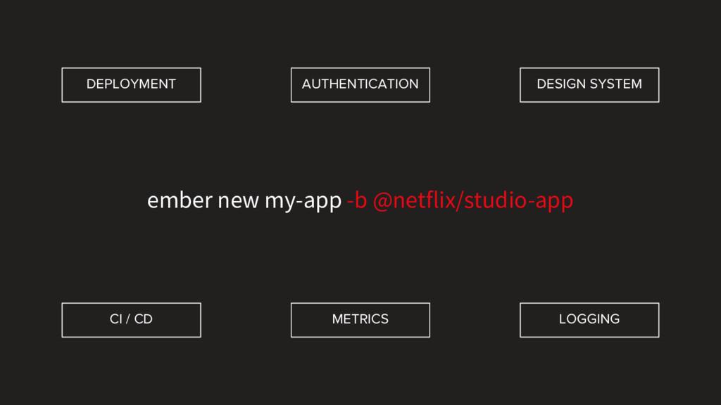 ember new my-app -b @netflix/studio-app DESIGN ...