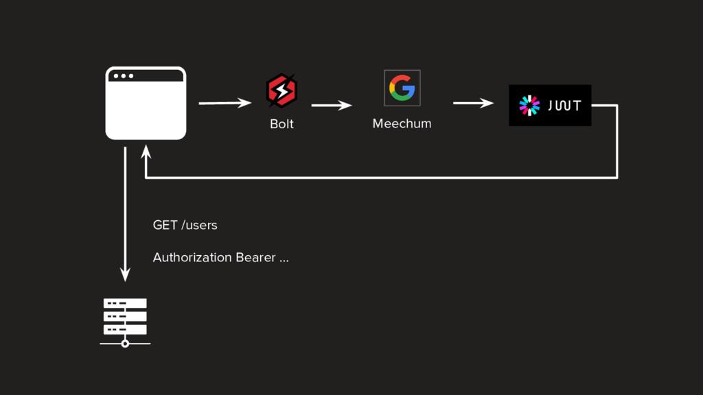 Bolt Meechum GET /users Authorization Bearer ...