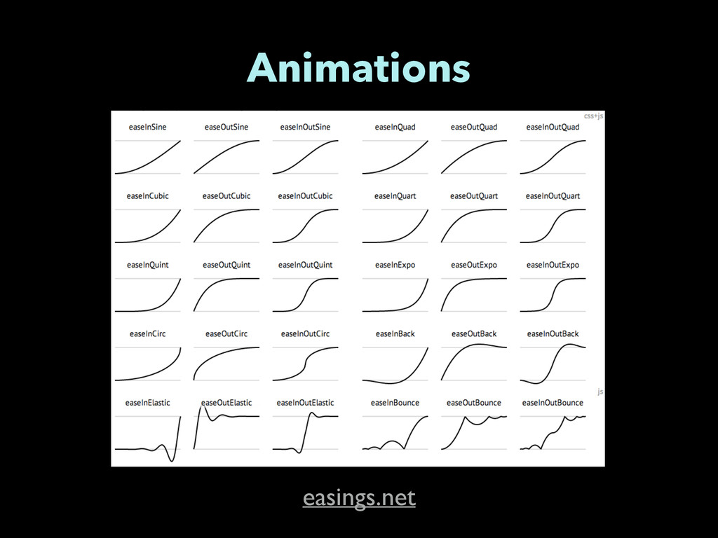Animations easings.net