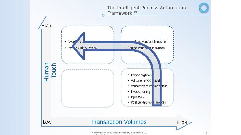 The Intelligent Process Automation Framework TM...