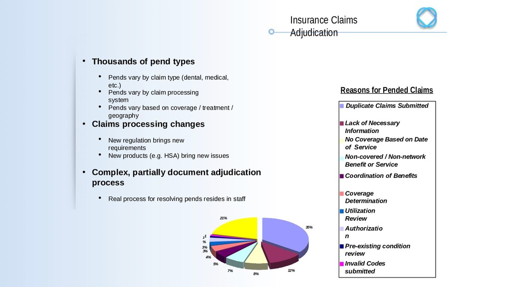 • Thousands of pend types  Pends vary by claim...