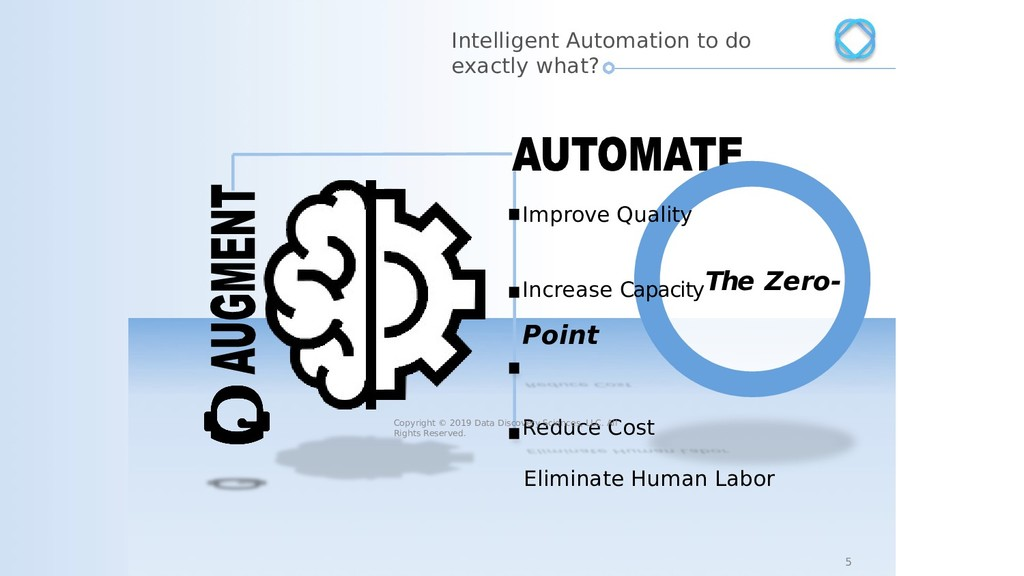 Intelligent Automation to do exactly what? Impr...