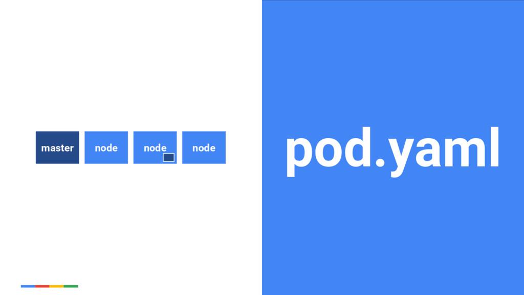 18 Google Cloud Platform pod.yaml node master n...